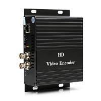 TBS2600 HD-SDI Video Encoder - Professional HD-SDI video coding box for IPTV Live Stream Broadcast